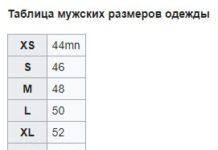 Соответствие числовых и буквенных размеров 1С